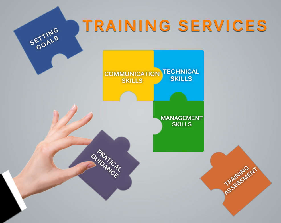 training-services